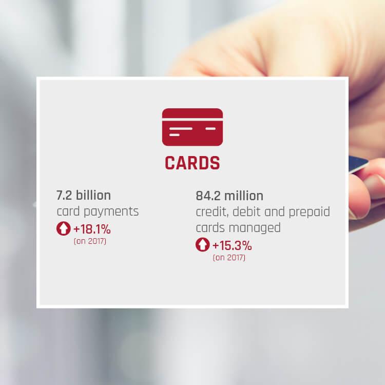 Key Figures 2018 Cards