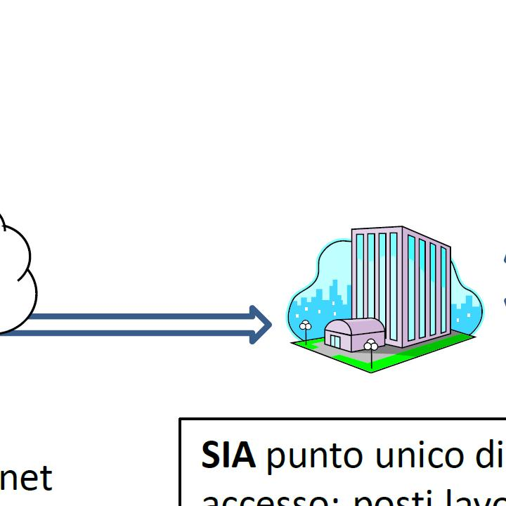 Schema progetto Cloud4CARE