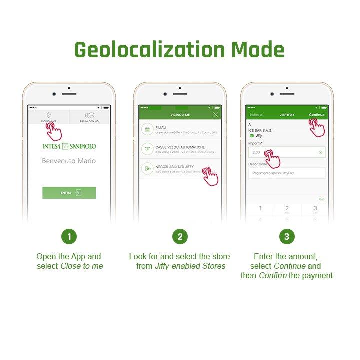 Geolocalization Mode