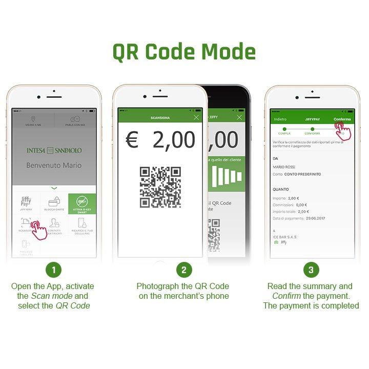 QR Code Mode